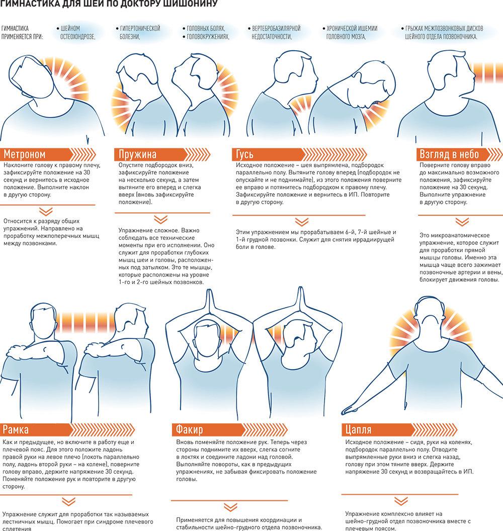 Повышенное давление при шейном остеохондрозе лечение ...