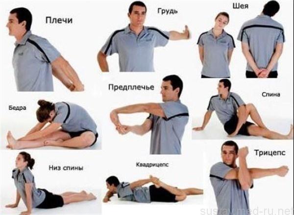 упражнения при плечелопаточном периартрите по методу бубновского