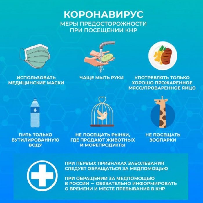 коронавирус в москве