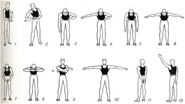 лечебная физкультура при периартрите плечевого сустава