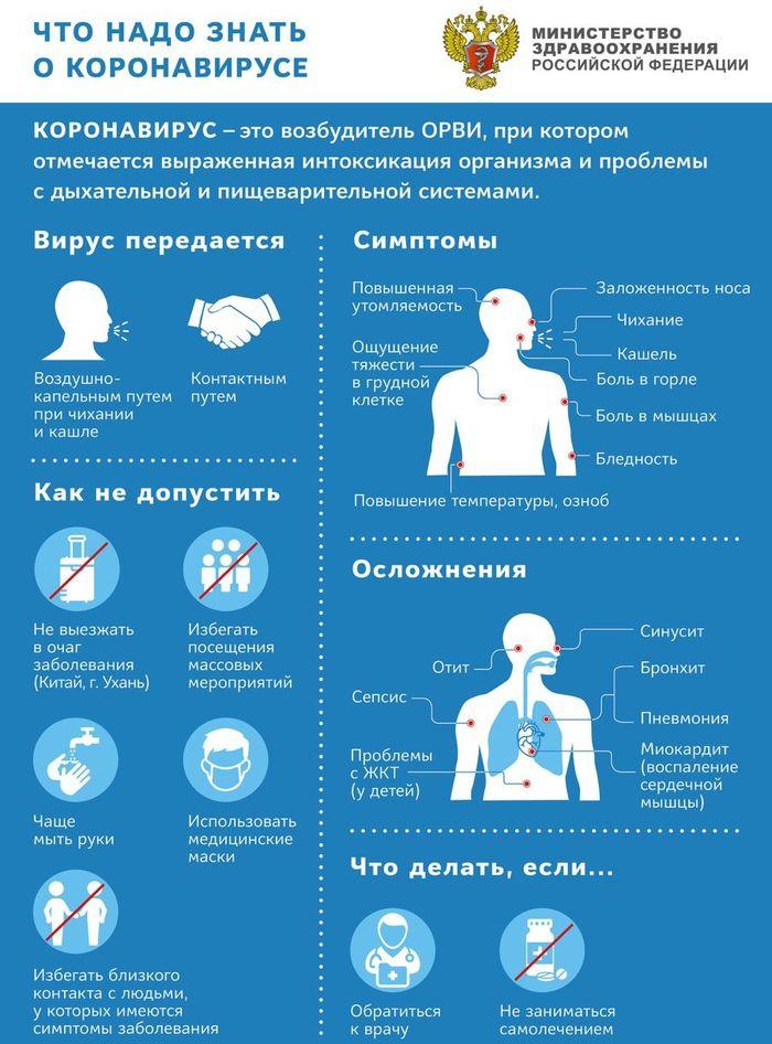маски от коронавируса