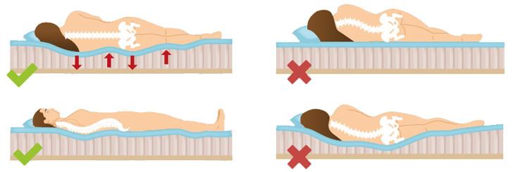 остеохондроз позвоночника лечение в домашних условиях