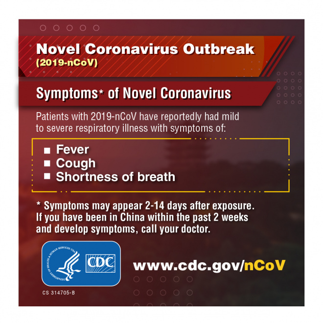 признаки коронавируса у человека