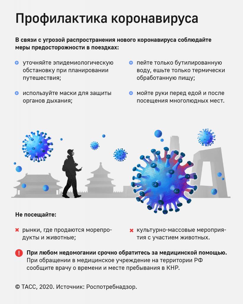 Таблица коронавируса